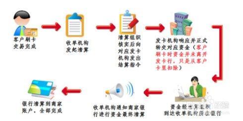 境外pos机安全靠谱吗,境外pos机主要是干嘛的?