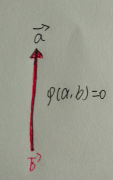 矩阵的秩是什么,矩阵的秩怎么求?