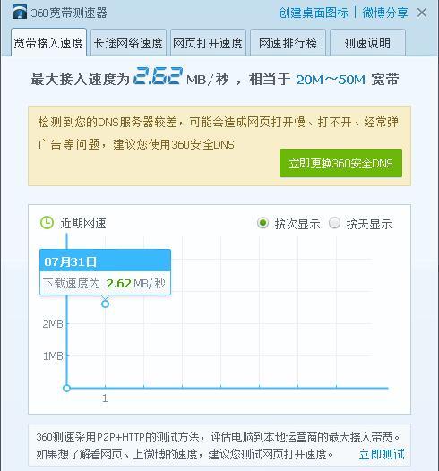 20m宽带下载速度是多少,20m宽带够用吗!