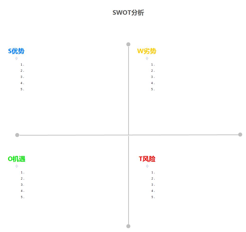 6大核心点帮你做好竞品分析,另附竞品分析方法