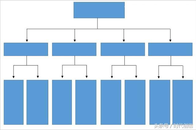 网站建设步骤详解(最基本的7个建站流程)