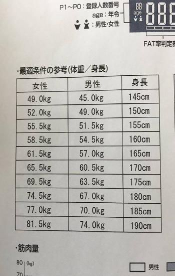 最合适的身高体重比例表(进来看看你是否达标)