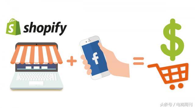 零基础学习Shopify开店,Shopify是什么?一个人怎么做shopify?