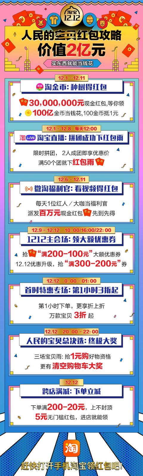 """淘宝启动""""史上最拼""""双12!"""