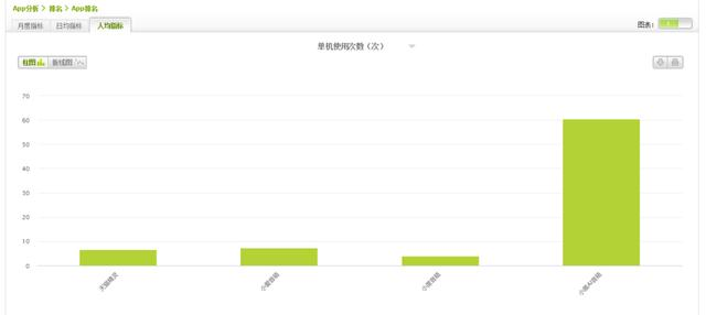 3天销售额破4.35亿,音频或成内容创作者的下一个春天
