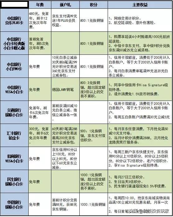网购秘籍:如何玩转京东