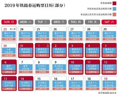 春运火车票23日起开售 1月6日可订除夕当天车票