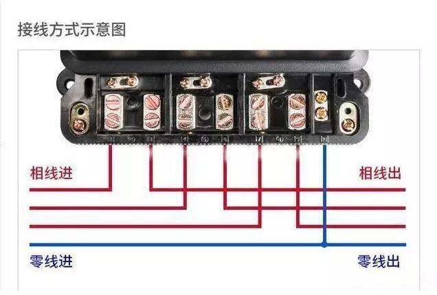 电工必备|最全电表接线图,初学电工看了都会接,非常值得收藏