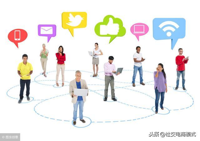 让用户倍增,离不开这四种裂变方式,社交新零售时代不能错过的
