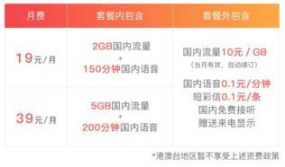 超值福享卡,19元月租,2GB国内流量+150分钟国内通话