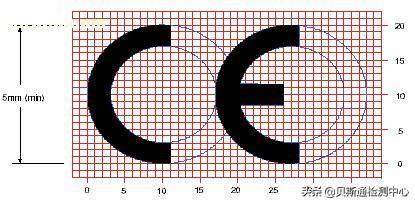 CE认证是什么意思?