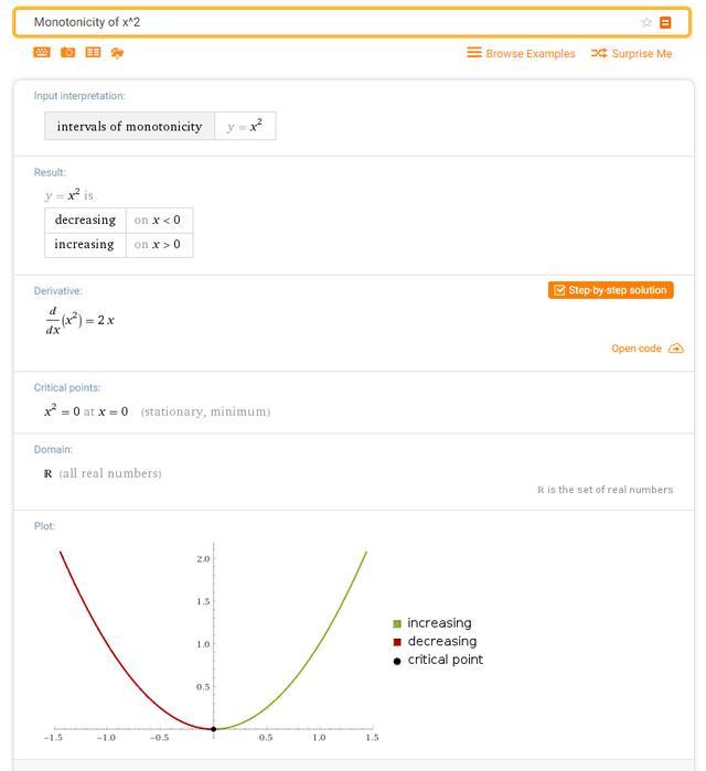 (A3)了解反函数和单调函数