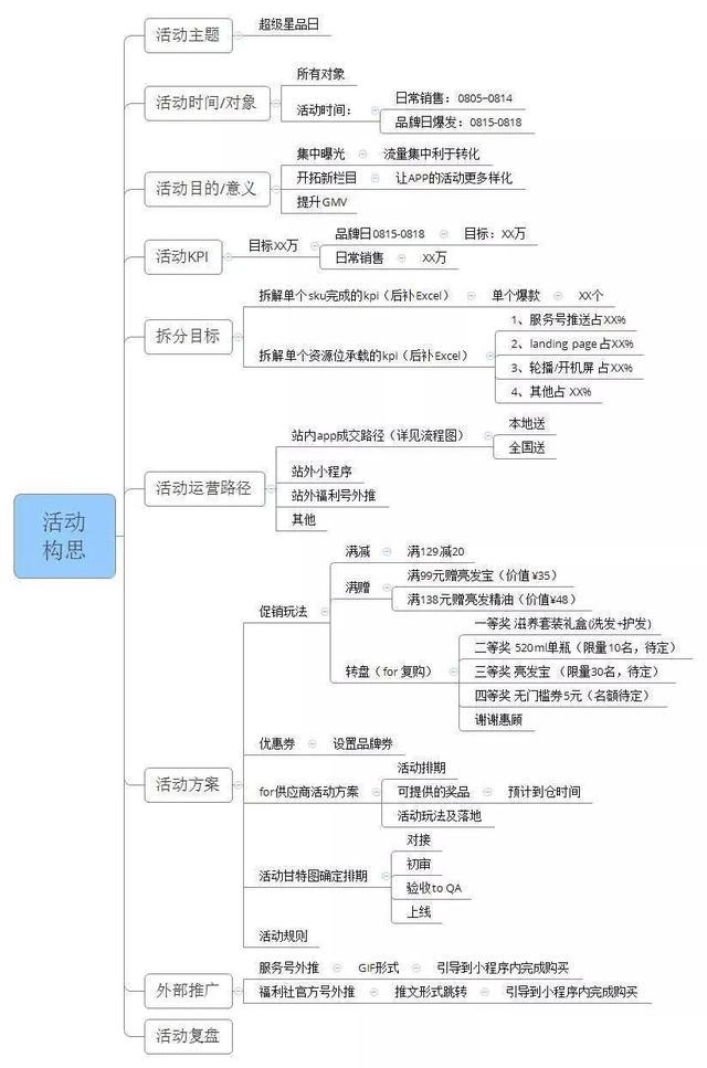 刘玮冬运营手记|一位互联网运营人在迷茫中的破局之路