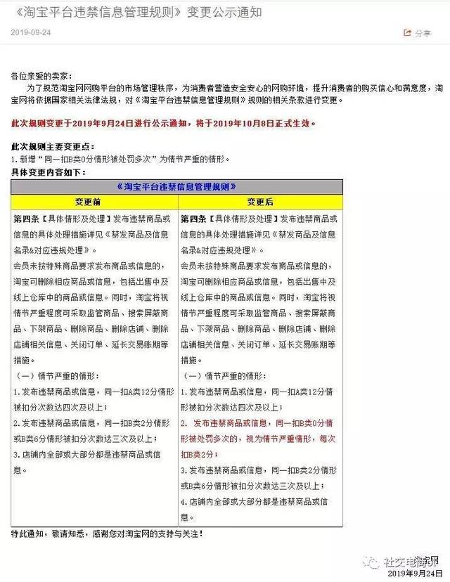 淘宝调整平台违禁信息管理规则 10月8日生效