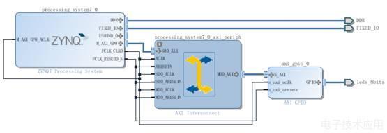 精品博文Linux Platform设备及其驱动(1)