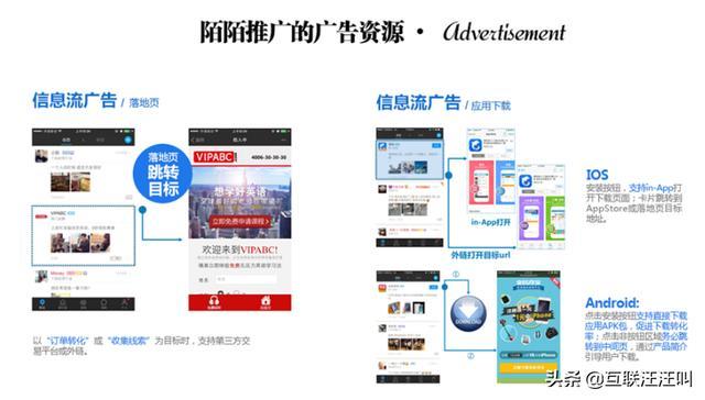 小汪问:还在做百度推广?来看看新时代的营销模式