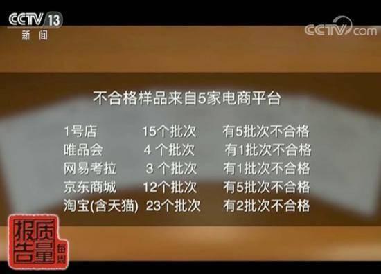 央视点名批评:以正品质量抗衡淘宝的京东,也存在质量问题?