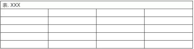 Word绘制标准三线表方法