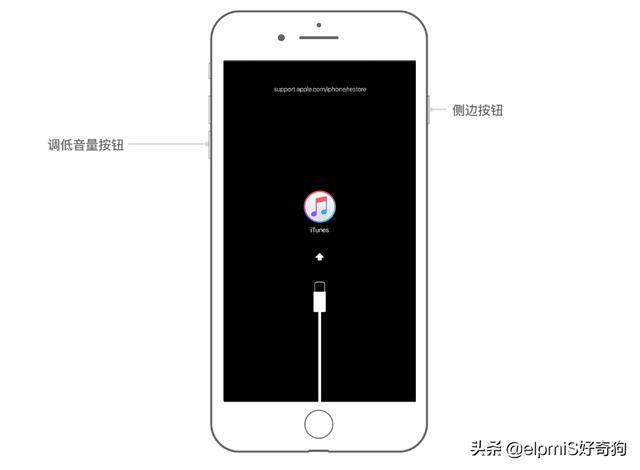 iPhone停用了怎么办