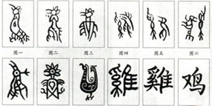 历史典故:牝鸡司晨——新解