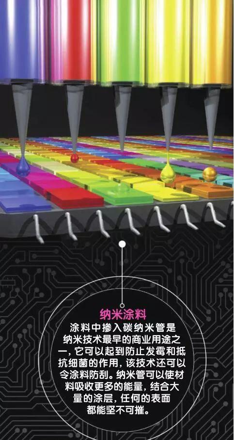 纳米技术走进生活
