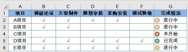 EXCEL这样的项目完成进度表,你用过吗?