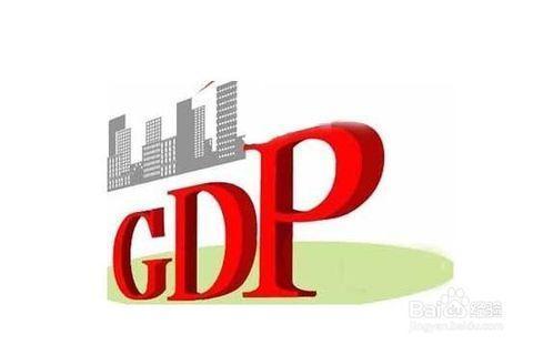 GDP是什么意思?