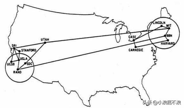 美国一旦关闭服务器,我们还有互联网可用吗?互联网的来世今生