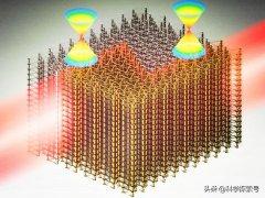 光学拓扑绝缘体新技术被我国科学家攻破,量子芯片有望实现国产化
