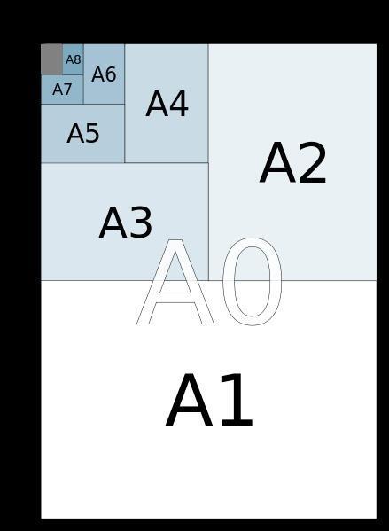 a4纸尺寸是多少厘米?A4纸像素分辨率换算方法 A4纸尺寸大小是多少厘米-第2张图片
